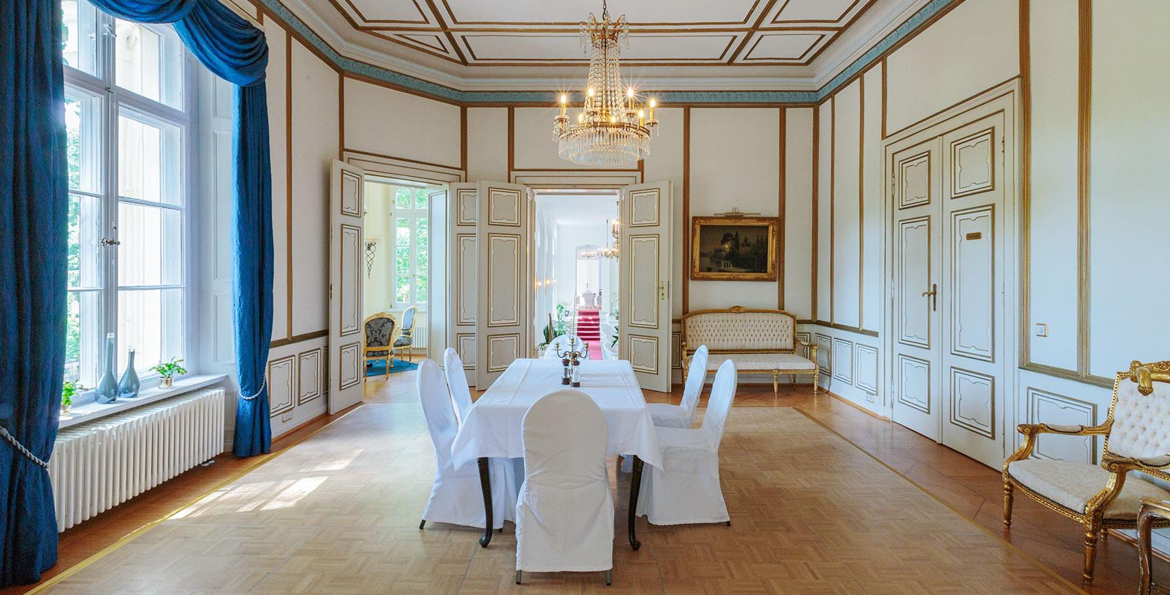 Räume & Flächen | Schloss-Hotel Kittendorf